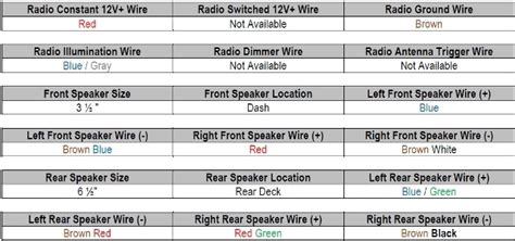 stereo wiring diagram for 2002 kia free wiring