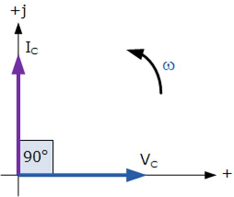 in a capacitor in an ac circuit the voltage ac capacitance and capacitive reactance in ac circuit
