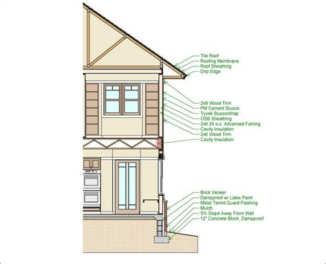 Chief Architect Home Design Architectural by Chief Architect Home Design Software Samples Gallery