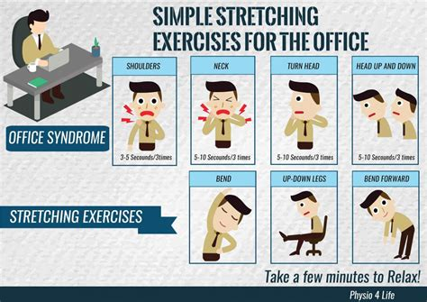 Office Workouts At Desk Exercises For The Office Infographic Post