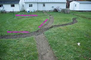 Backyard Definition Swales Great Lakes Permaculture