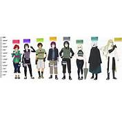 Main Naruto OCs Height Chart By Anniberri On DeviantArt