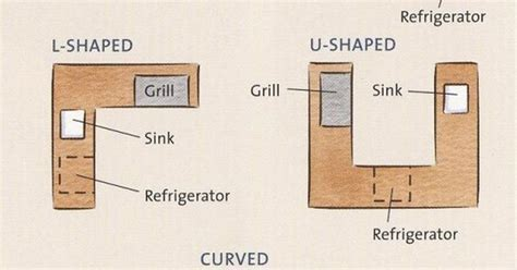 free plans building outdoor kitchen thinking planning