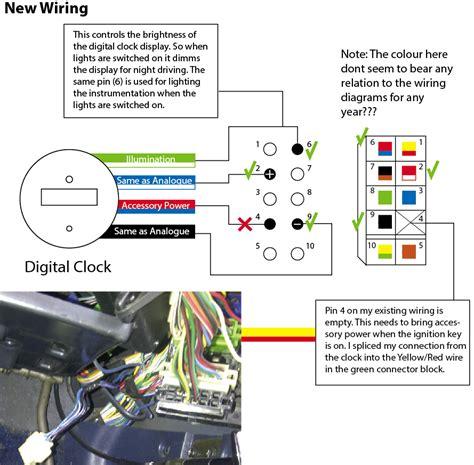 z32 wiring harness diagram html meter base wiring diagram