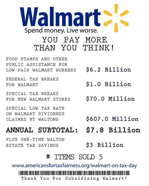 Receipt Walkthrough Template Of Walmart by Walmart Has A Receipt For You Americans For Tax Fairness