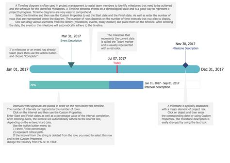 timeline diagrams solution conceptdraw