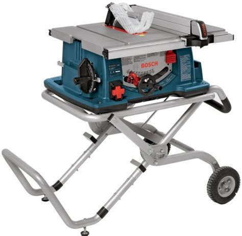 best home table saw best portable table saw