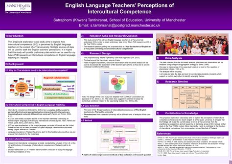 dissertation poster exle dissertation poster sle