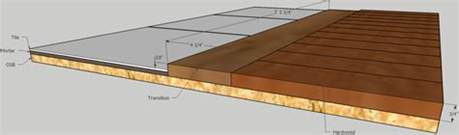 Laminate Kitchen Flooring by Flooring Do I Really Need An Expansion Gap Around The