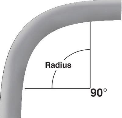 Fitting Pvc Rucika Ty Y Large Radius 3 X 3 Aw Lt 90 5121020 pvc accessories 3in sch80 special radius 90deg x 24in radius