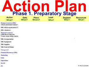 rey ty action plan template with gantt chart