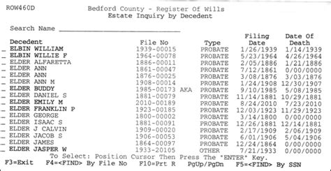 Bedford County Pa Courthouse Records Elben And Elbin Genealogy