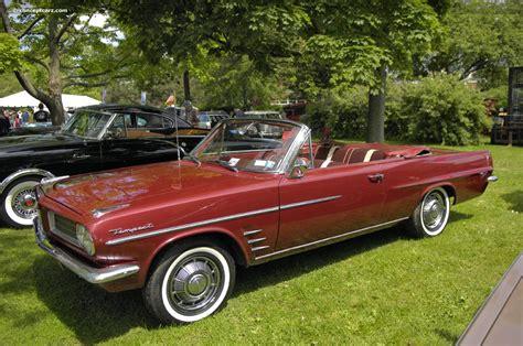 1963 Pontiac Tempest Lemans by 1963 Pontiac Tempest Conceptcarz