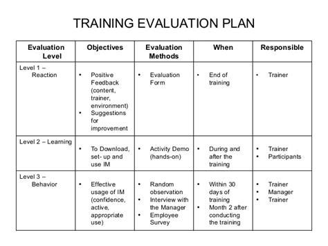 design evaluation template evaluation plan