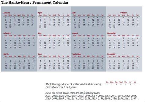 Day Of Year Calendar Taking Calendar Reform Viral Huffpost