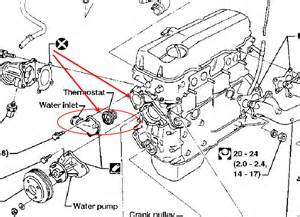 2001 nissan teana engine diagram 2001 nissan pathfinder parts diagram panicattacktreatment co