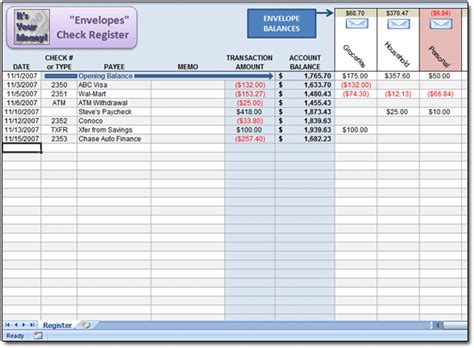 check register template excel dave ramsey budget worksheet excel abitlikethis