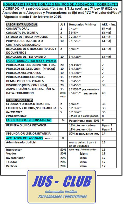 tabla de honorarios de abogado en colombia ao 2016 tabla de honorarios de abogados 2016 tabla de honorarios