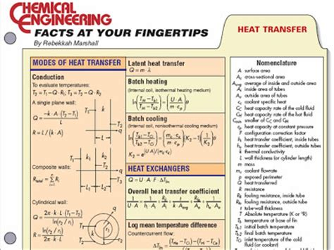 chemical engineering world heat transfer formulas