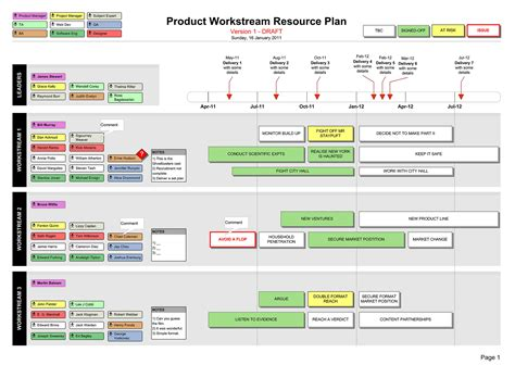 Visio Resource Plan Template Show Teams Workstreams Visio Timeline Template