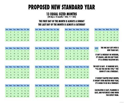 13 month calendar template printable 13 month calendar template 2019 13 month lunar
