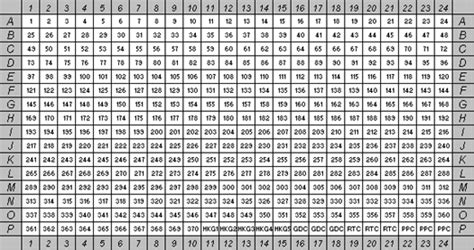pcr array layout