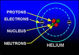 Number Of Protons Of Helium Semiconductor Theory
