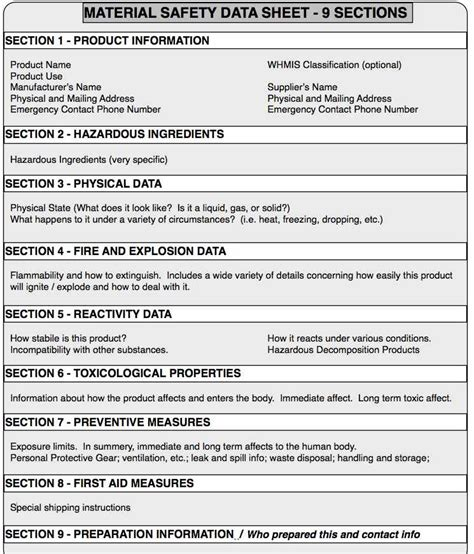 Material Safety Data Sheet Template Free by Sle Msds Sheet Search Engine At Search
