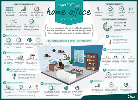 work from home office the best ways to be productive when you re working at home