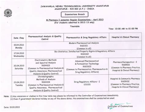 Mba Results 2013 Jntu Anantapur by Jntu Anantapur Mpharmacy Regular 2013 Time Table