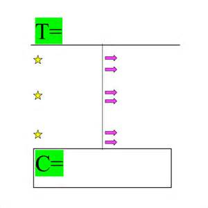 t chart template pdf sle t chart 7 documents in pdf word