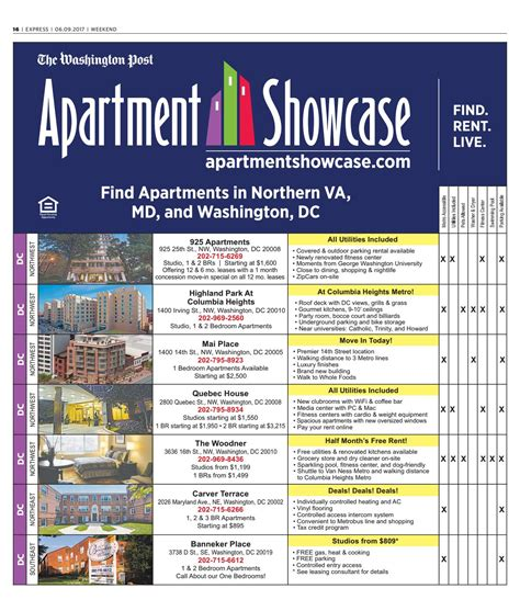 Apartment Showcase Dc Express 06092017 By Express Issuu