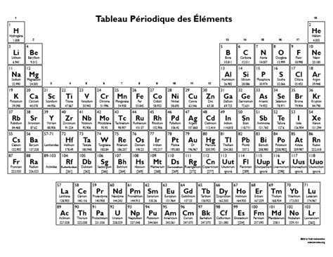 Printable Periodic Table In French   periodic table in french tableau periodique des elements