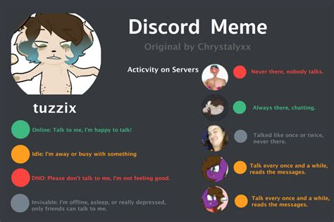 Discord Meme - discord meme by rev vii on deviantart