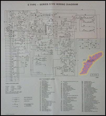 1970 jaguar xke wiring diagram on bmw 545i wiring diagram