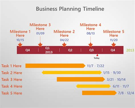 plan on a page template powerpoint 11 business timeline templates free sle exle