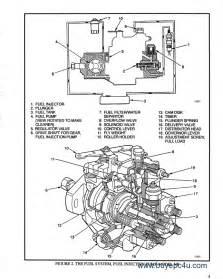 Forklift Brake System Pdf Hyster Challenger H45xm H50xm H55xm H60xm H65xm Forklift