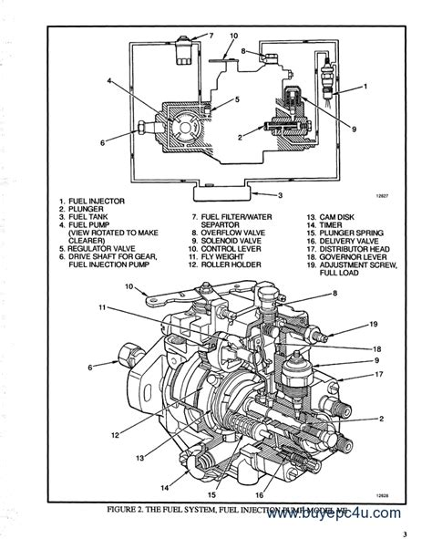 hyster h50xm wiring diagram