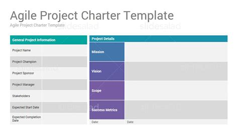 charter school template agile project management powerpoint presentation template