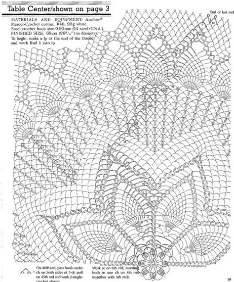 crochet pattern and diagram howsanne handmade crochet crochet patterns written or