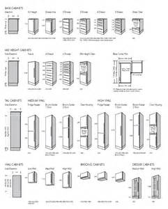 ikea kitchen cabinet sizes pdf kitchen makeover ikea kitchen backsplash kitchen cabinet