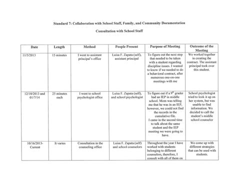 Teachers Sample Resume by Documentation Of Counsetation With Staff