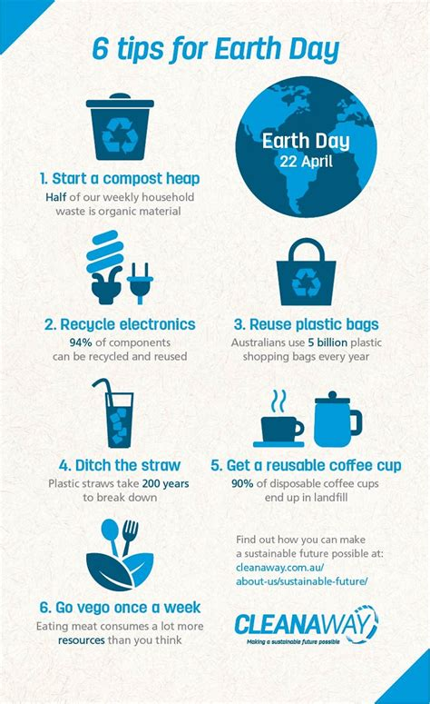 tips for day 6 tips for earth day