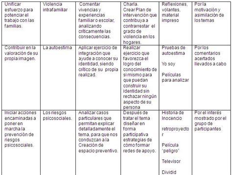 balotario desarrollado para el concurso de nombramiento de jec educacion para el trabajo lustytoys com