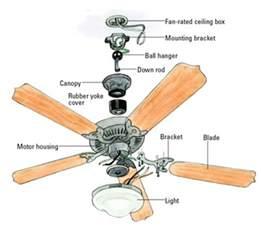 ceiling fan light kit parts ceiling fan repair kit winda 7 furniture