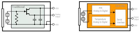 gas sensor integrated circuit integrated circuits for digital pir adcs mos microsystems on silicon digital pir adc signal
