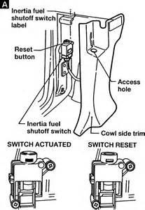 Fail Safe Engine Mode Jaguar Stability Fail Traction Fail And Engine
