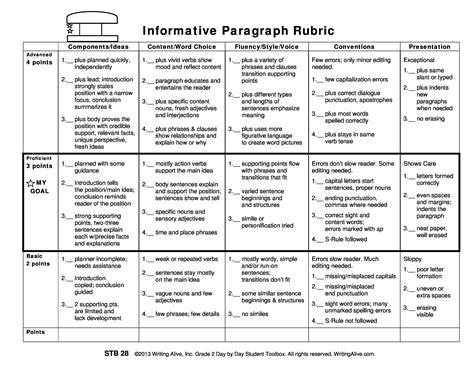 history essay rubric toreto co high school persuasive examples
