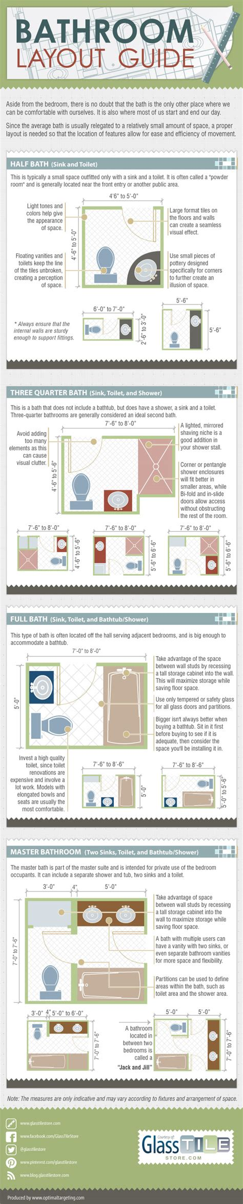 bathroom design layouts bathroom layout guide infographic best infographics