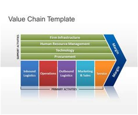 value map template powerpoint value mapping template